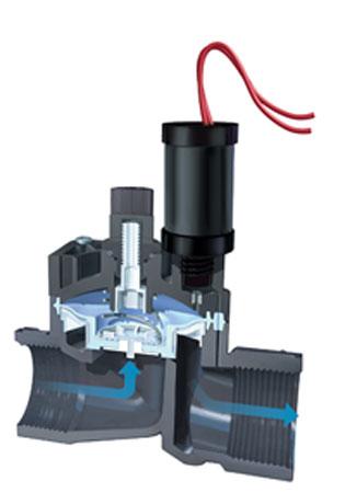 Электромагнитный клапан SRV